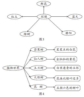 基于概念图的小学语文支架式教学策略运用研究